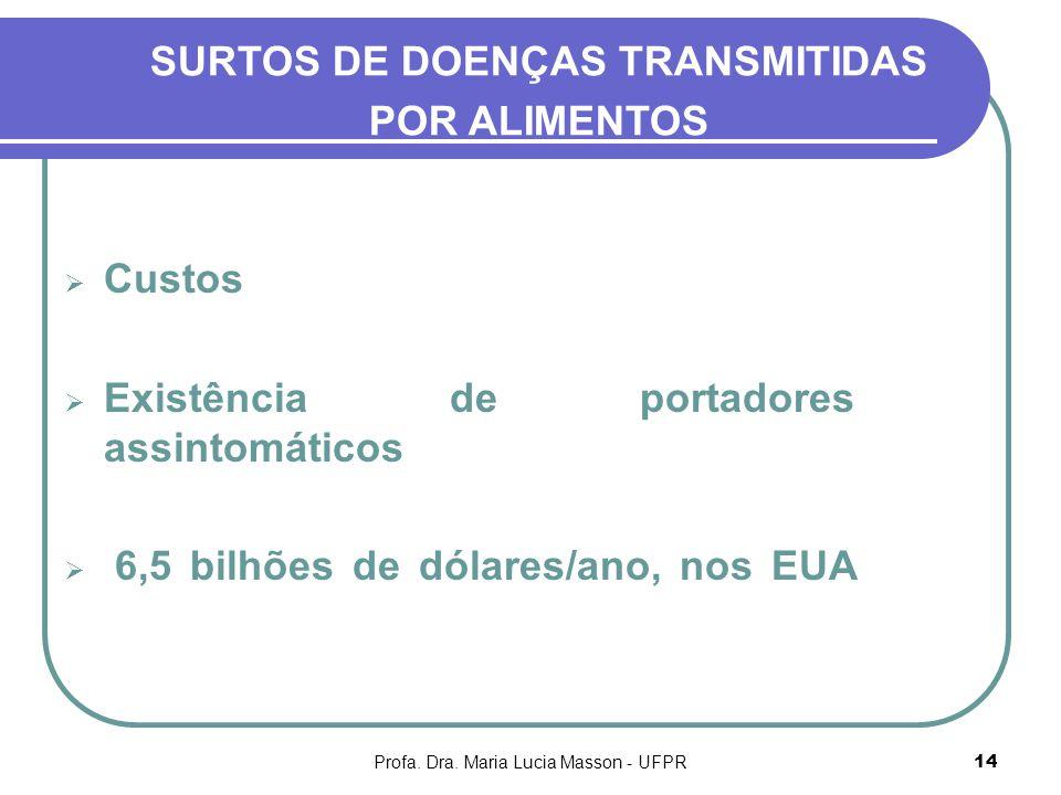 SURTOS DE DOENÇAS TRANSMITIDAS