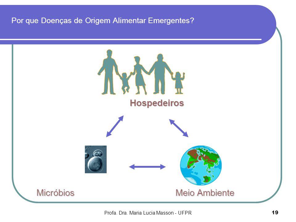 Por que Doenças de Origem Alimentar Emergentes