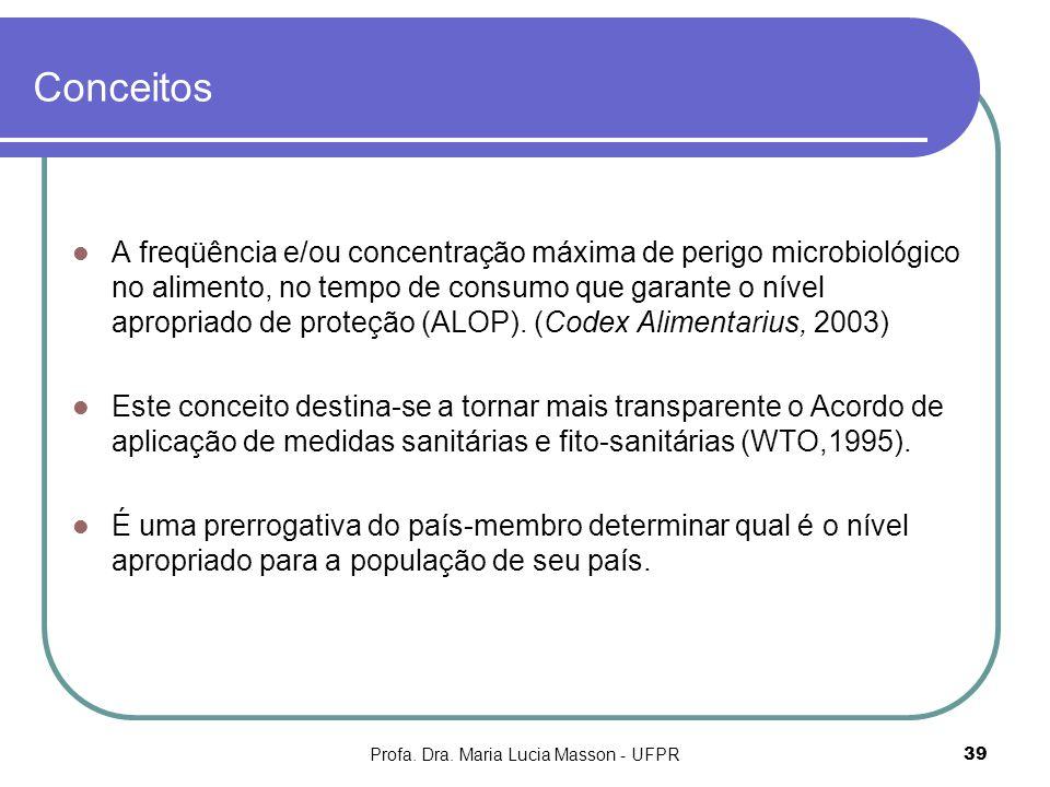 Profa. Dra. Maria Lucia Masson - UFPR