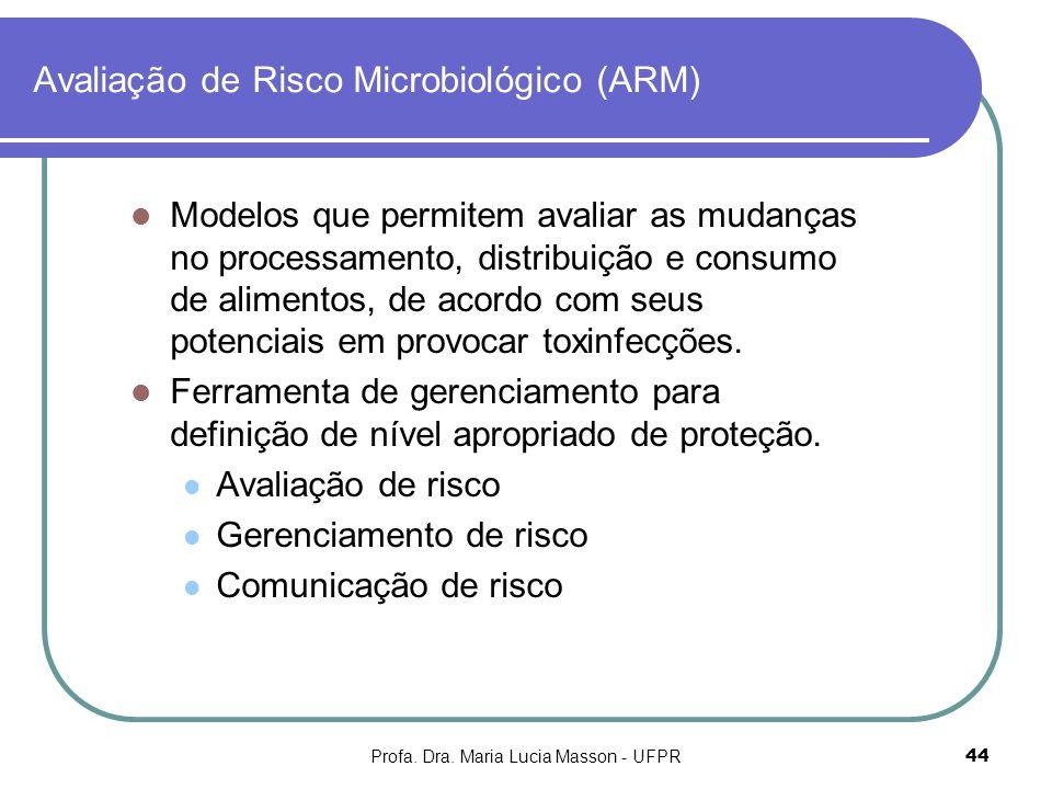 Avaliação de Risco Microbiológico (ARM)