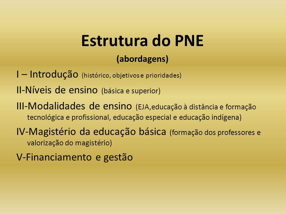 Estrutura do PNE I – Introdução (histórico, objetivos e prioridades)