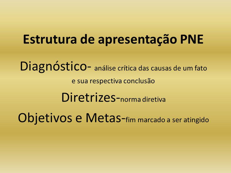 Estrutura de apresentação PNE