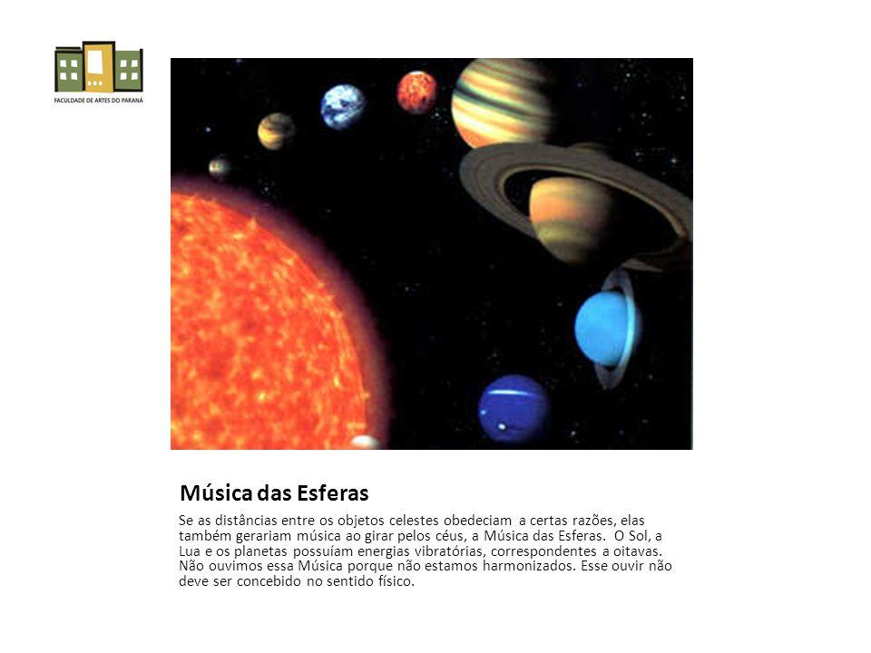 Música das Esferas