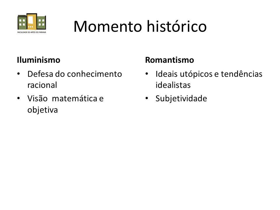 Momento histórico Iluminismo Romantismo