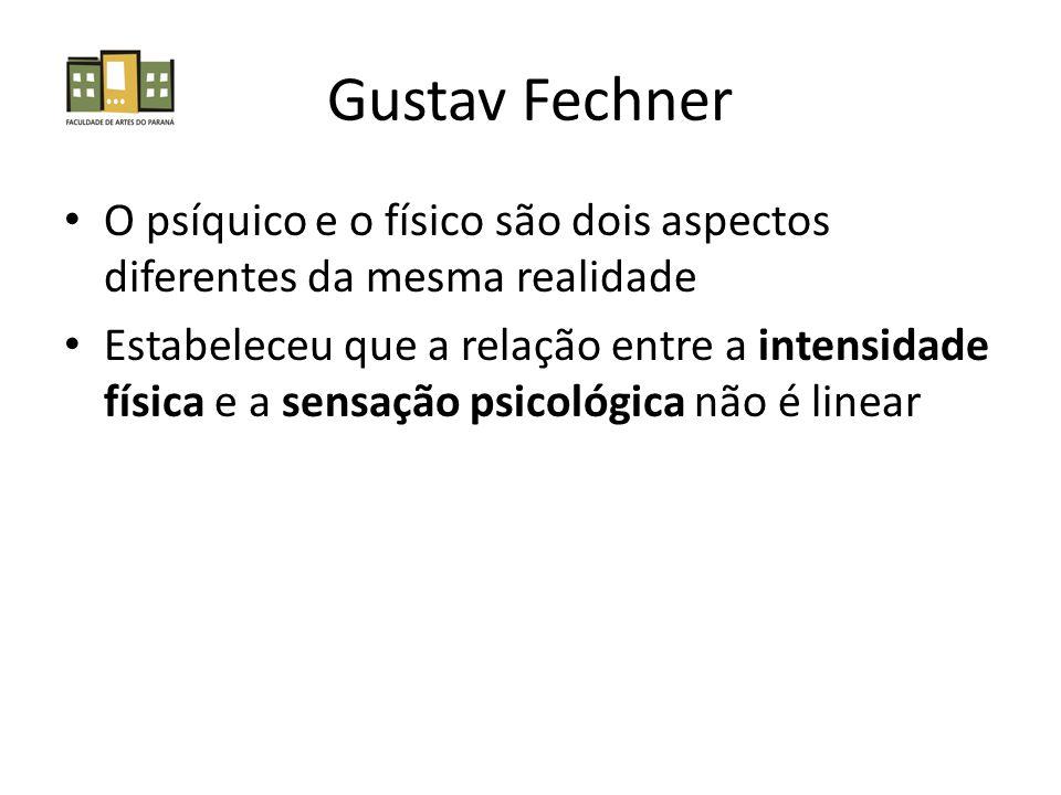 Gustav Fechner O psíquico e o físico são dois aspectos diferentes da mesma realidade.