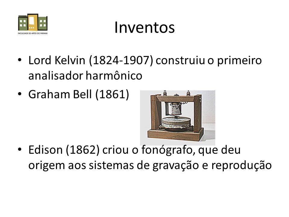 Inventos Lord Kelvin (1824-1907) construiu o primeiro analisador harmônico. Graham Bell (1861)