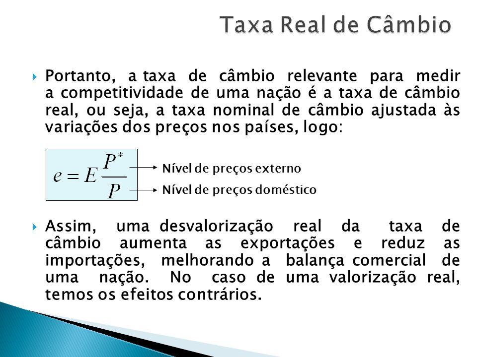 Taxa Real de Câmbio