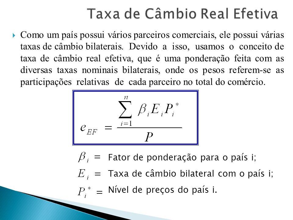 Taxa de Câmbio Real Efetiva