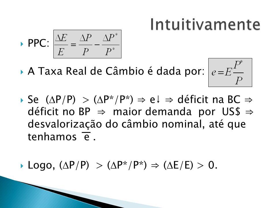 Intuitivamente PPC: A Taxa Real de Câmbio é dada por: