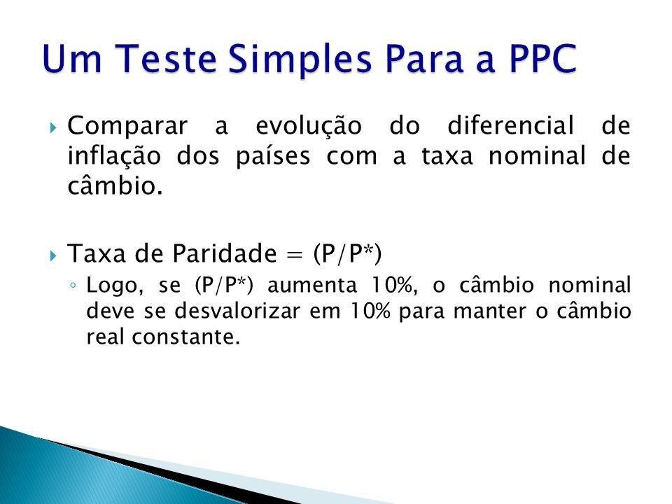 Um Teste Simples Para a PPC