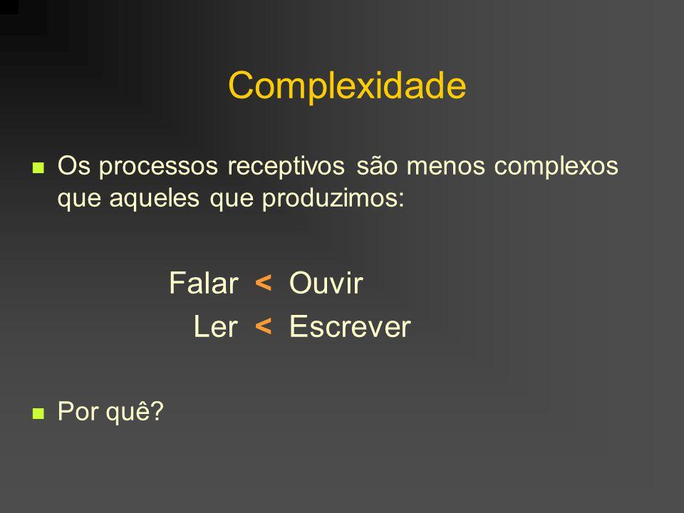 Complexidade Falar < Ouvir Ler < Escrever