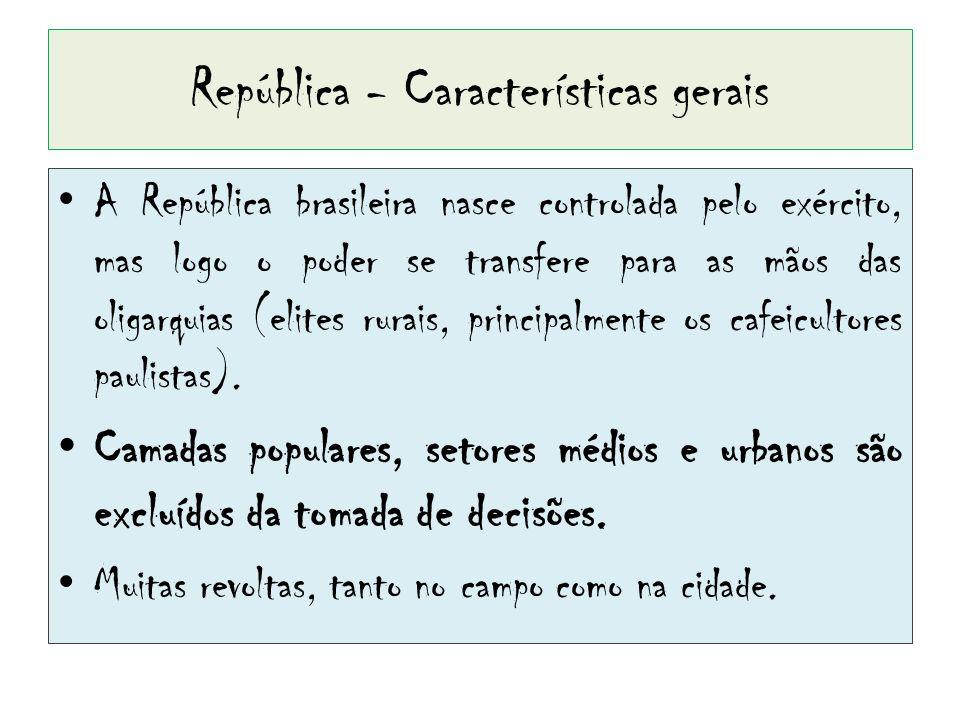 República - Características gerais