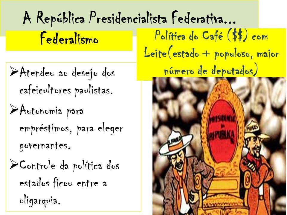 A República Presidencialista Federativa...