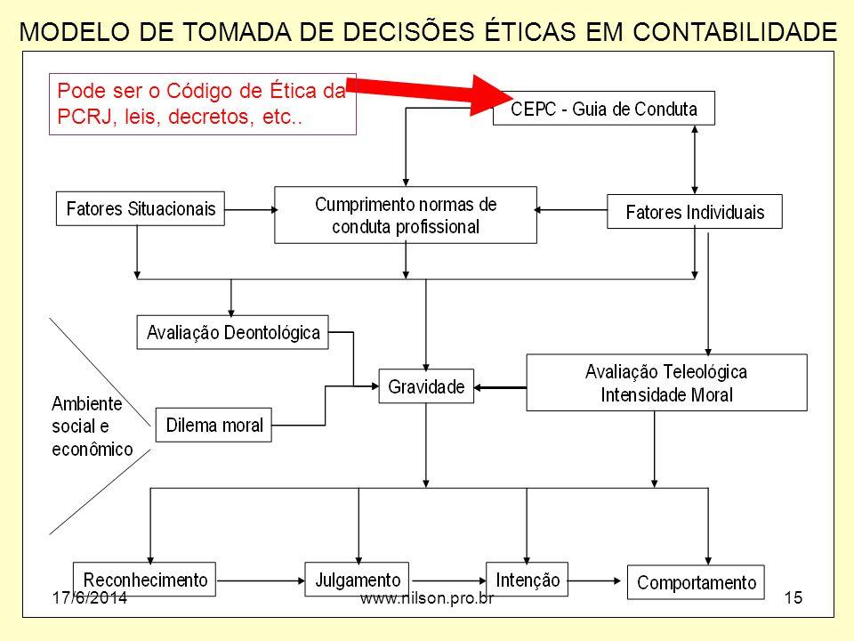 MODELO DE TOMADA DE DECISÕES ÉTICAS EM CONTABILIDADE