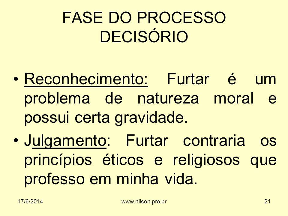 FASE DO PROCESSO DECISÓRIO