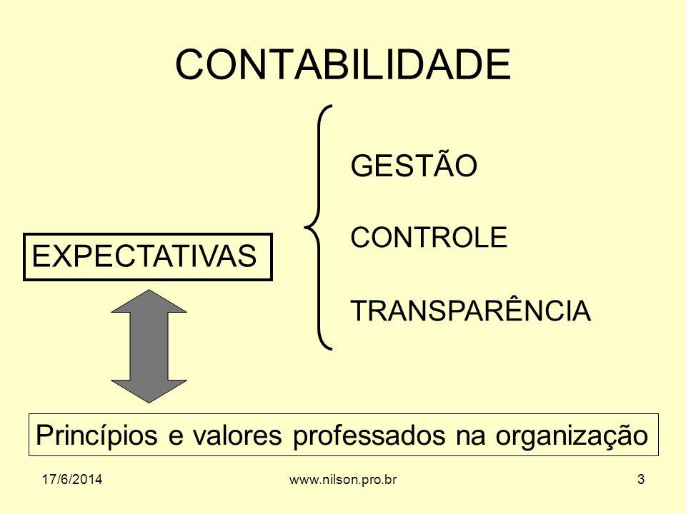CONTABILIDADE GESTÃO EXPECTATIVAS CONTROLE TRANSPARÊNCIA