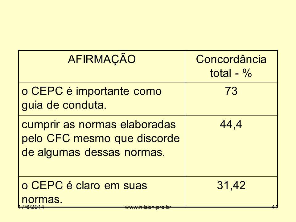 o CEPC é importante como guia de conduta. 73