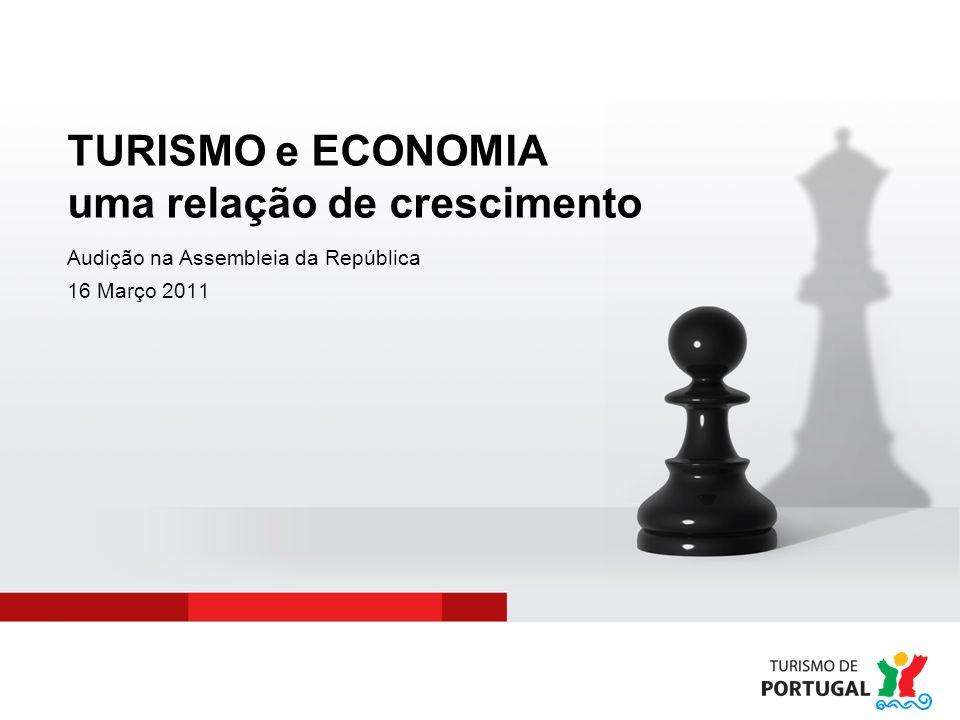 TURISMO e ECONOMIA uma relação de crescimento