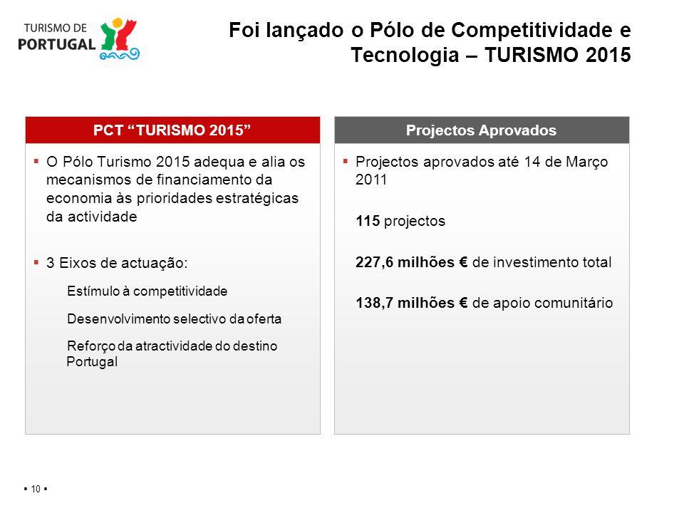 Foi lançado o Pólo de Competitividade e Tecnologia – TURISMO 2015