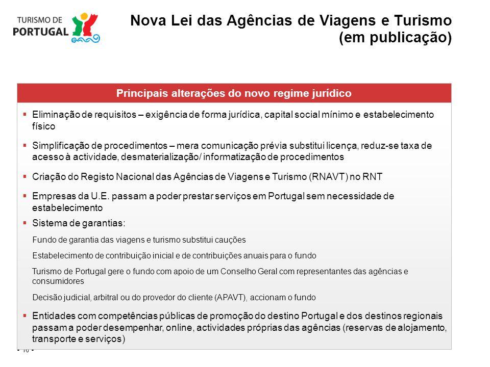 Nova Lei das Agências de Viagens e Turismo (em publicação)