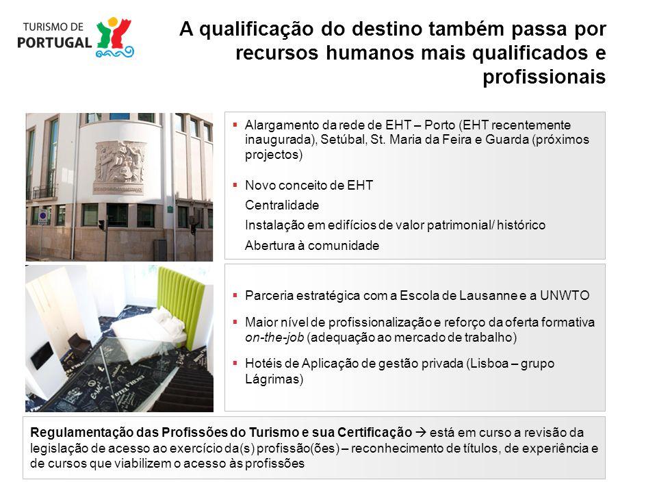 A qualificação do destino também passa por recursos humanos mais qualificados e profissionais