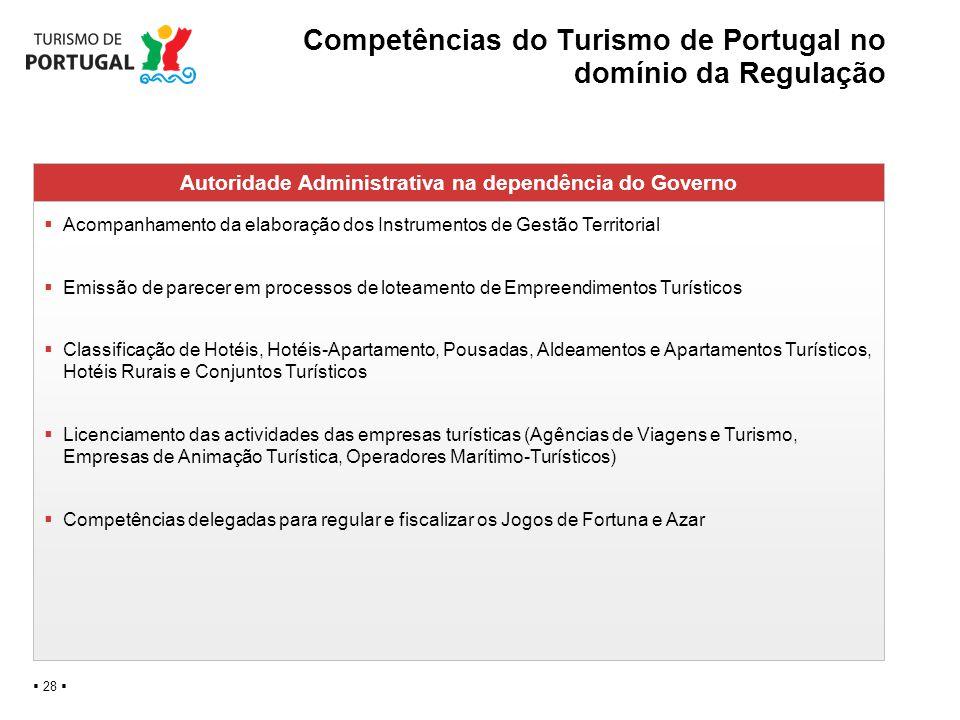 Competências do Turismo de Portugal no domínio da Regulação
