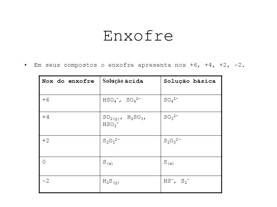 Enxofre Em seus compostos o enxofre apresenta nox +6, +4, +2, -2.