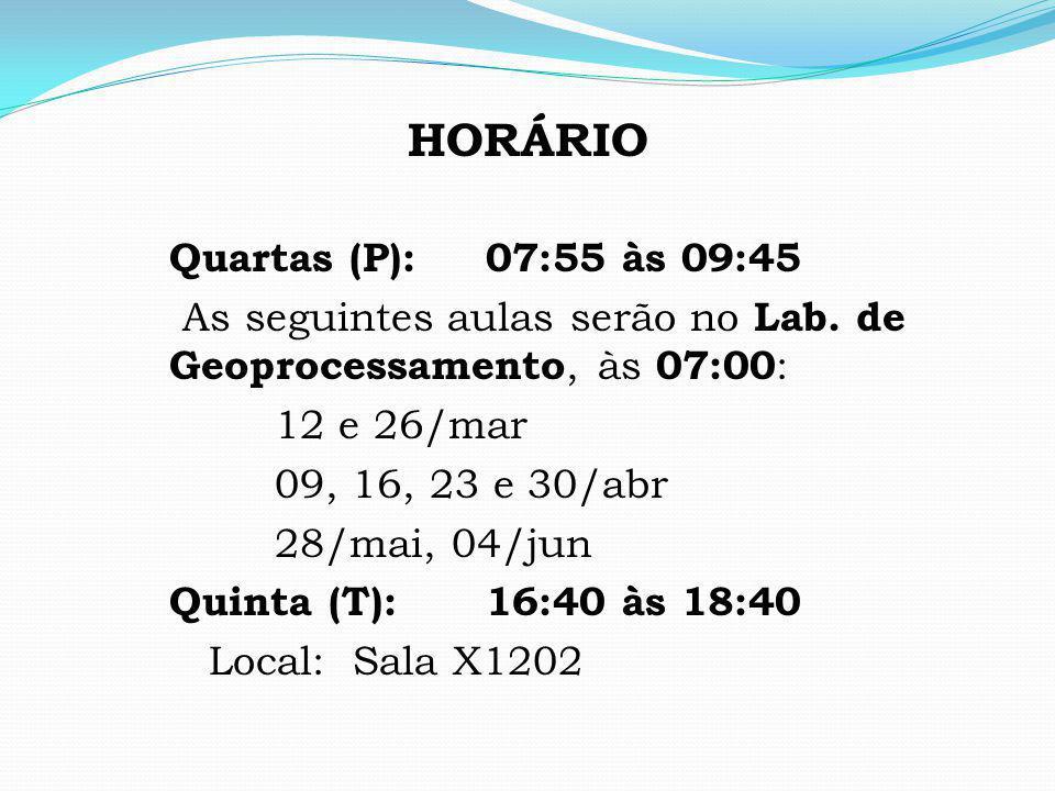 HORÁRIO Quartas (P): 07:55 às 09:45