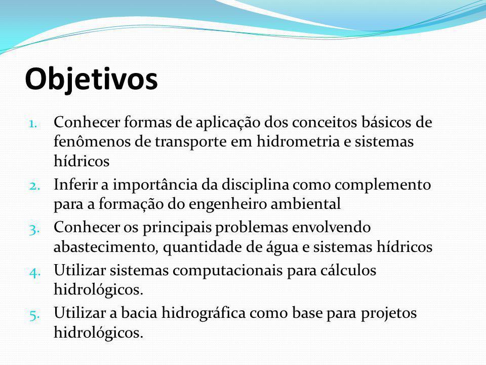 Objetivos Conhecer formas de aplicação dos conceitos básicos de fenômenos de transporte em hidrometria e sistemas hídricos.