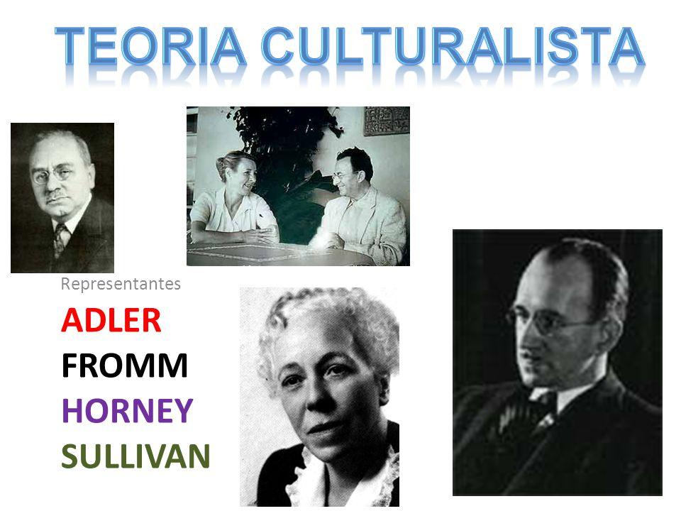 Adler Fromm Horney Sullivan