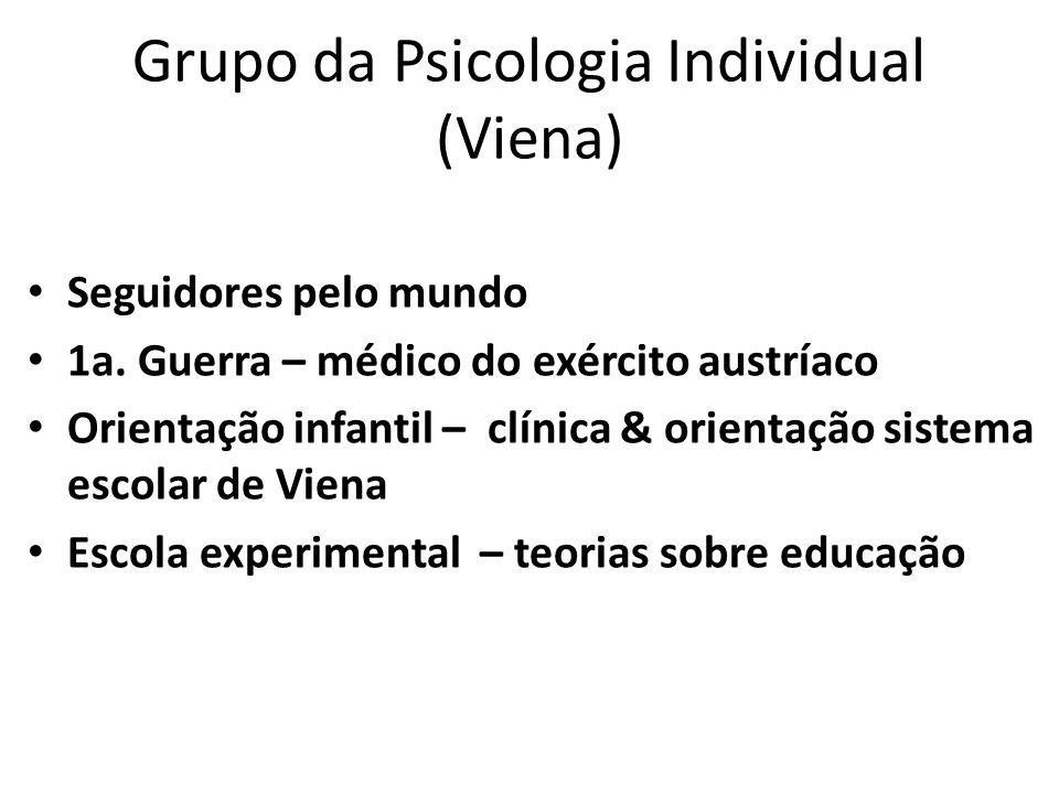Grupo da Psicologia Individual (Viena)