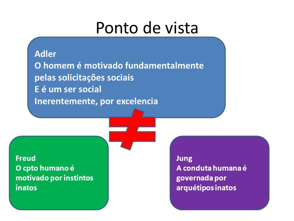 Ponto de vista Adler. O homem é motivado fundamentalmente pelas solicitações sociais. E é um ser social.