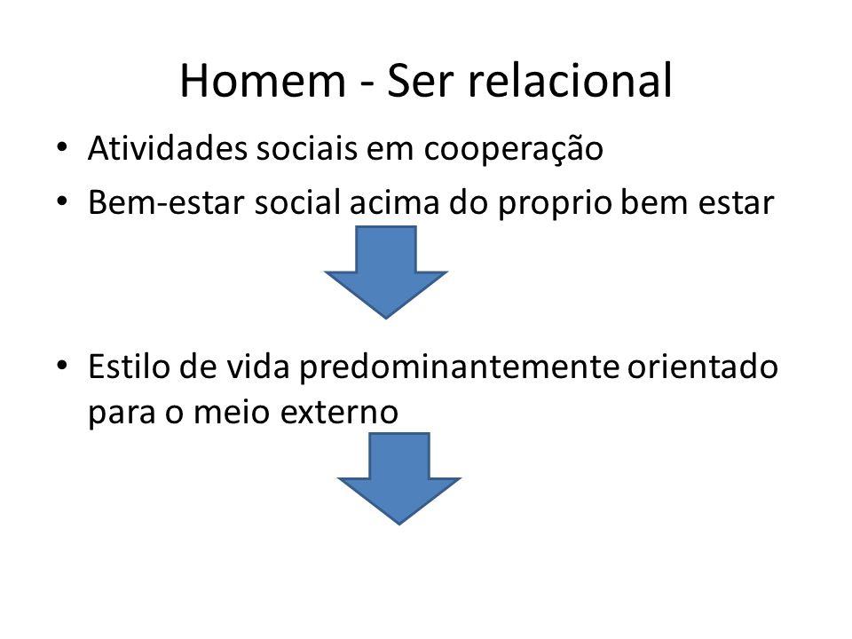 Homem - Ser relacional Atividades sociais em cooperação