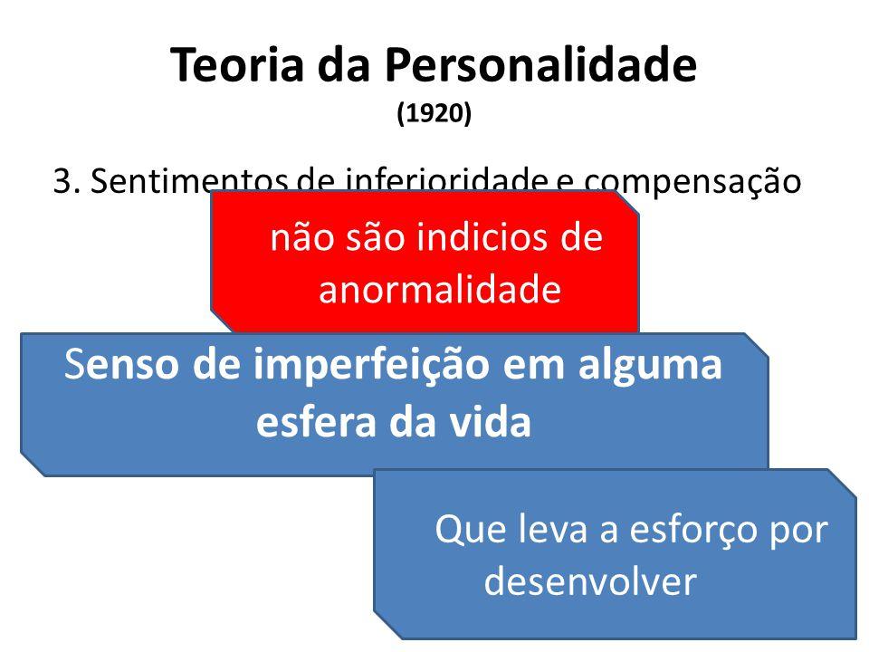 Teoria da Personalidade (1920)