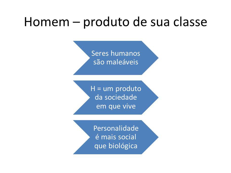Homem – produto de sua classe