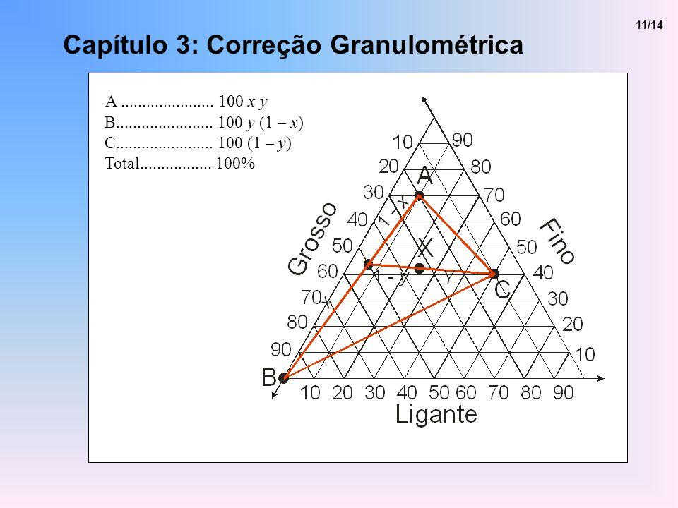 Capítulo 3: Correção Granulométrica