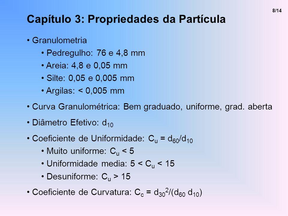 Capítulo 3: Propriedades da Partícula