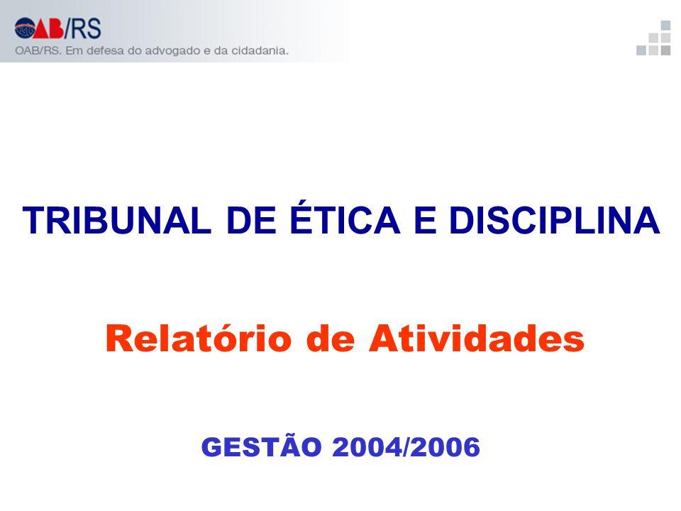 TRIBUNAL DE ÉTICA E DISCIPLINA Relatório de Atividades GESTÃO 2004/2006