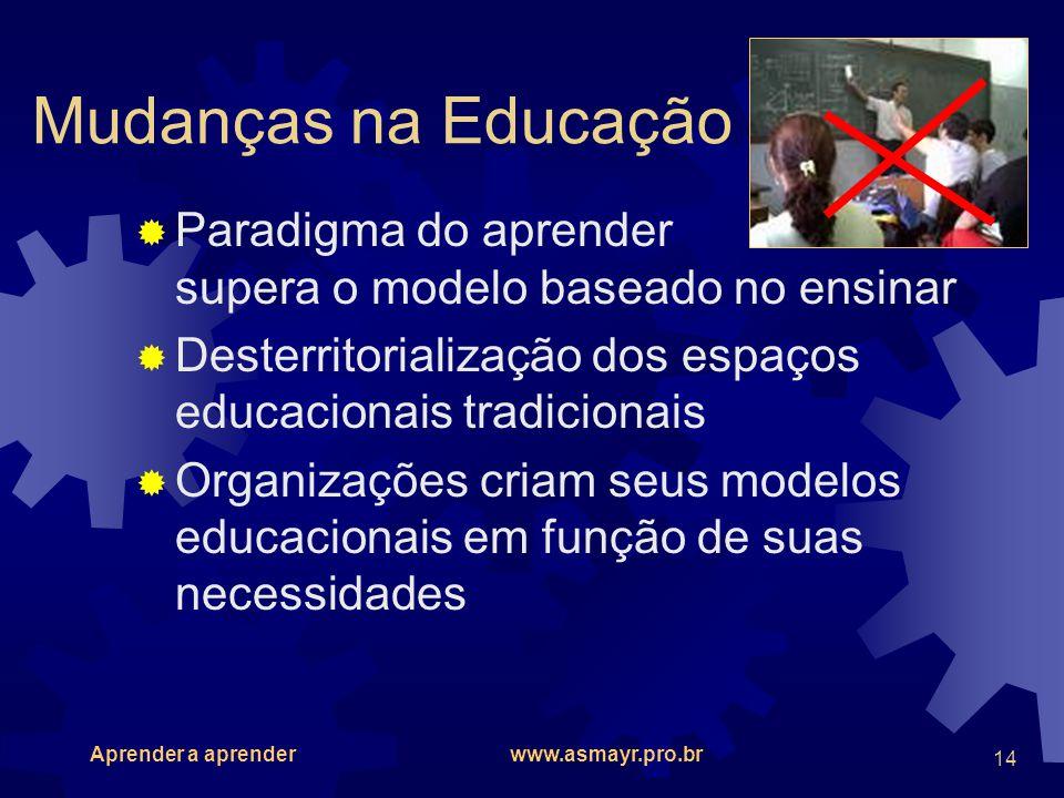 Mudanças na Educação Paradigma do aprender supera o modelo baseado no ensinar. Desterritorialização dos espaços educacionais tradicionais.