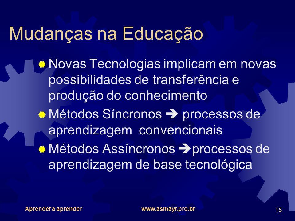 Mudanças na Educação Novas Tecnologias implicam em novas possibilidades de transferência e produção do conhecimento.