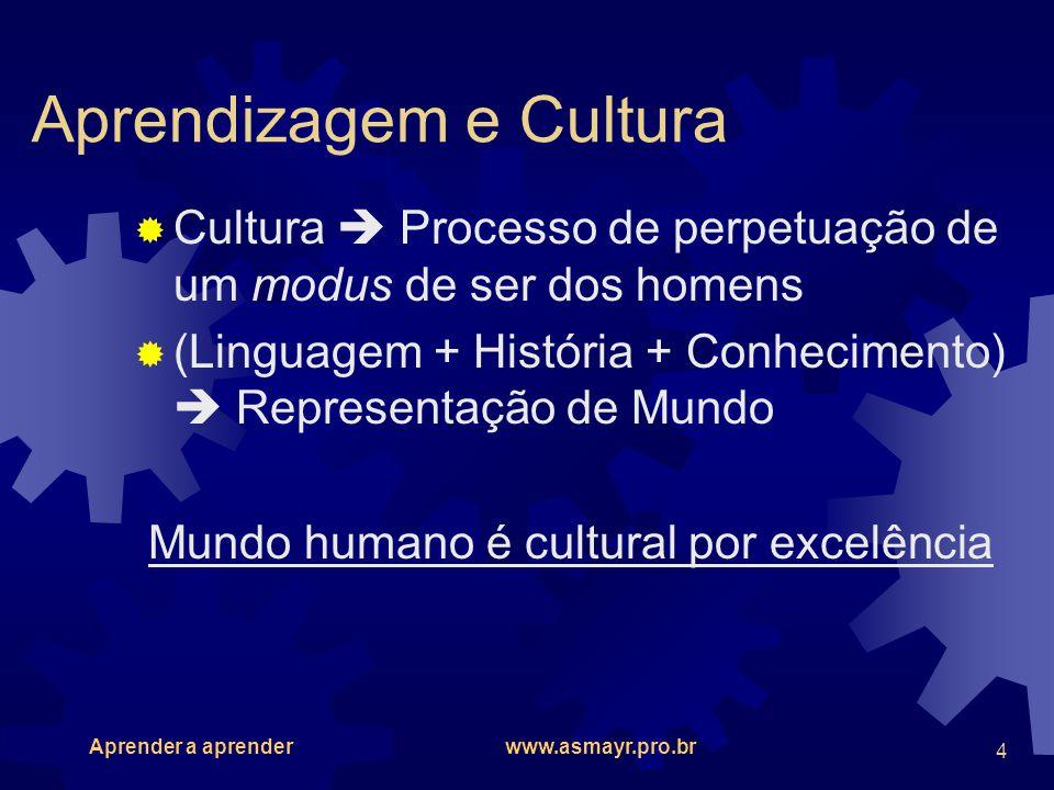 Aprendizagem e Cultura