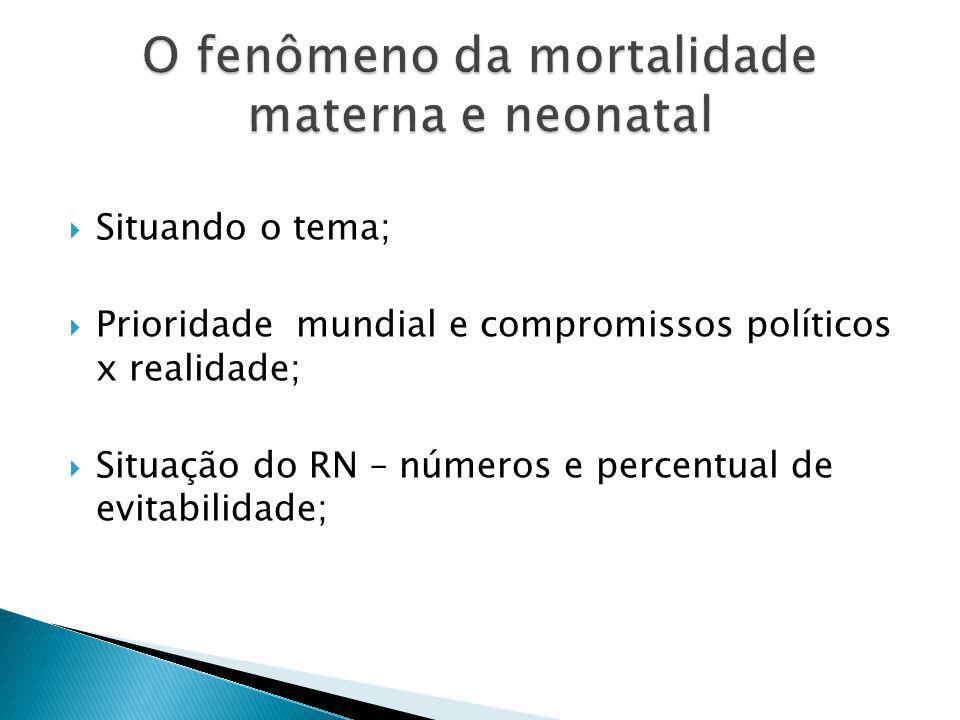 O fenômeno da mortalidade materna e neonatal