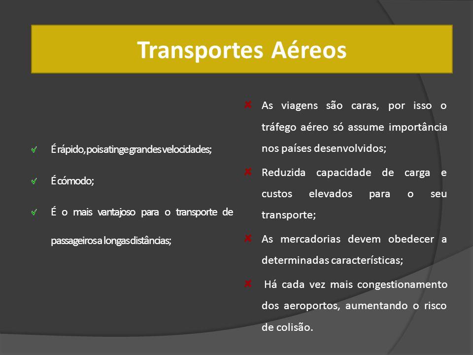 Transportes Aéreos As viagens são caras, por isso o tráfego aéreo só assume importância nos países desenvolvidos;