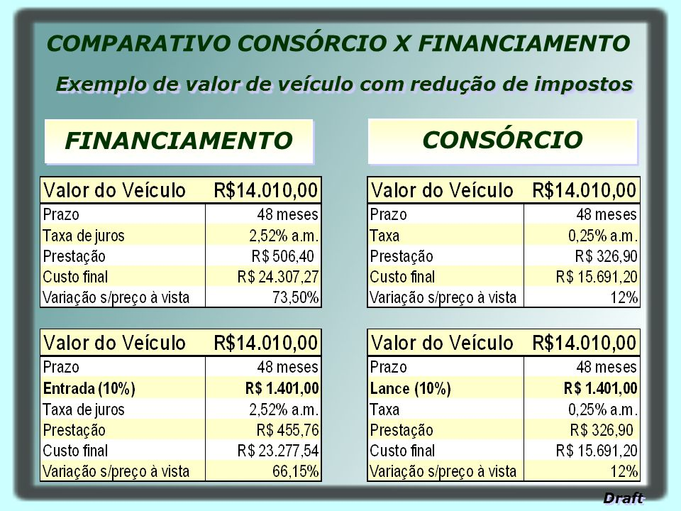 FINANCIAMENTO CONSÓRCIO