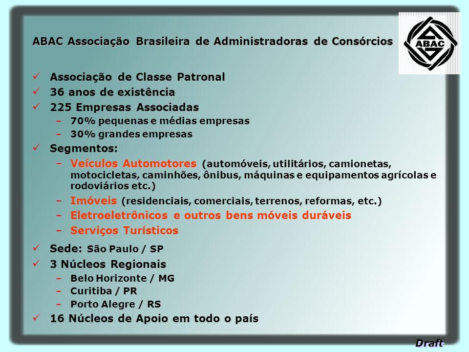 ABAC Associação Brasileira de Administradoras de Consórcios