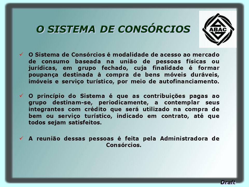 O SISTEMA DE CONSÓRCIOS