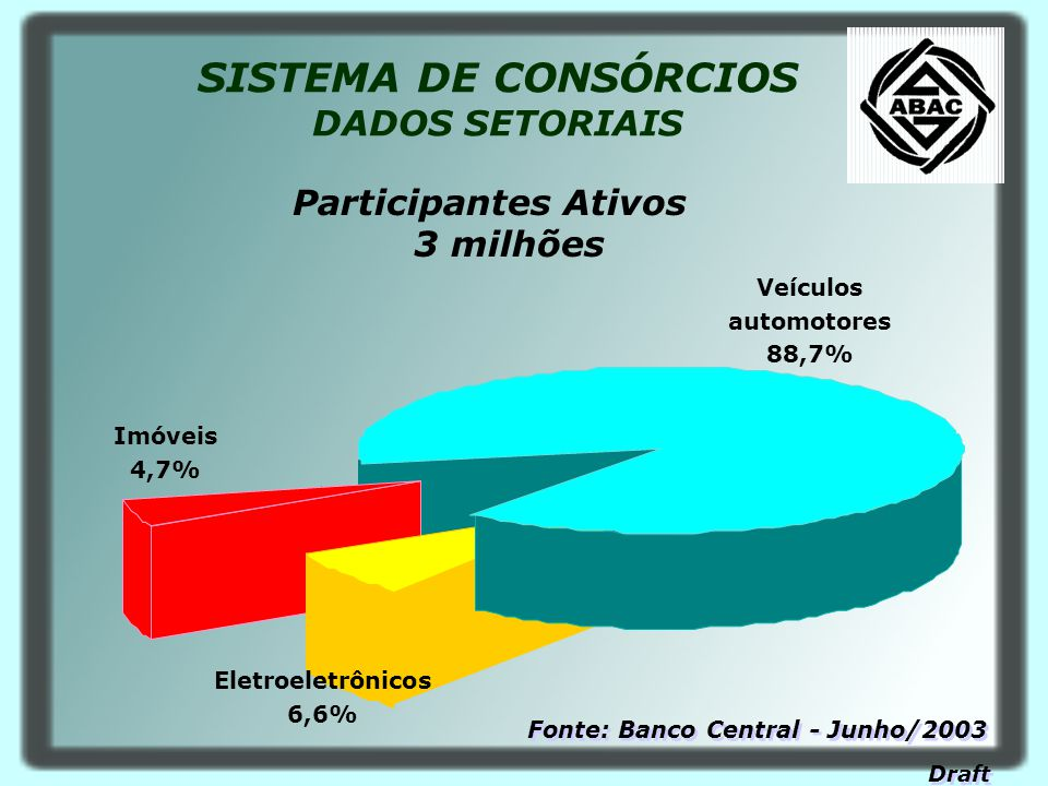 SISTEMA DE CONSÓRCIOS DADOS SETORIAIS