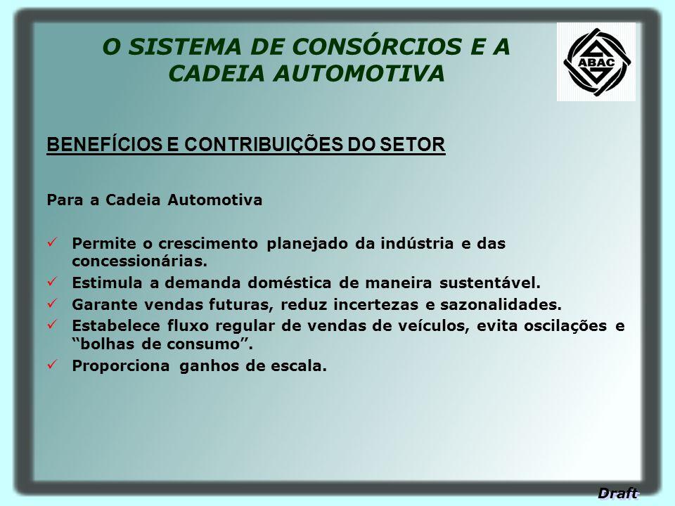O SISTEMA DE CONSÓRCIOS E A CADEIA AUTOMOTIVA