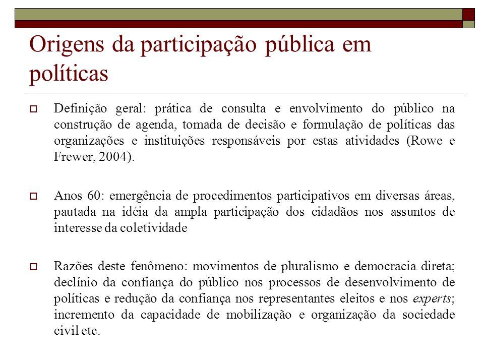 Origens da participação pública em políticas