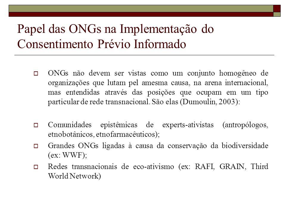 Papel das ONGs na Implementação do Consentimento Prévio Informado